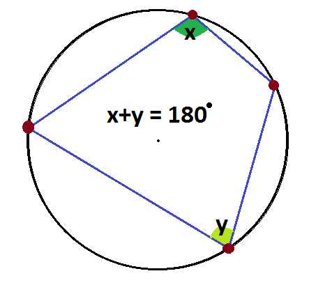 Using the rules of circle geometry mathspace angles in cyclic quadrilateral opposite angles in a cyclic quadrilateral are supplementary ccuart Gallery