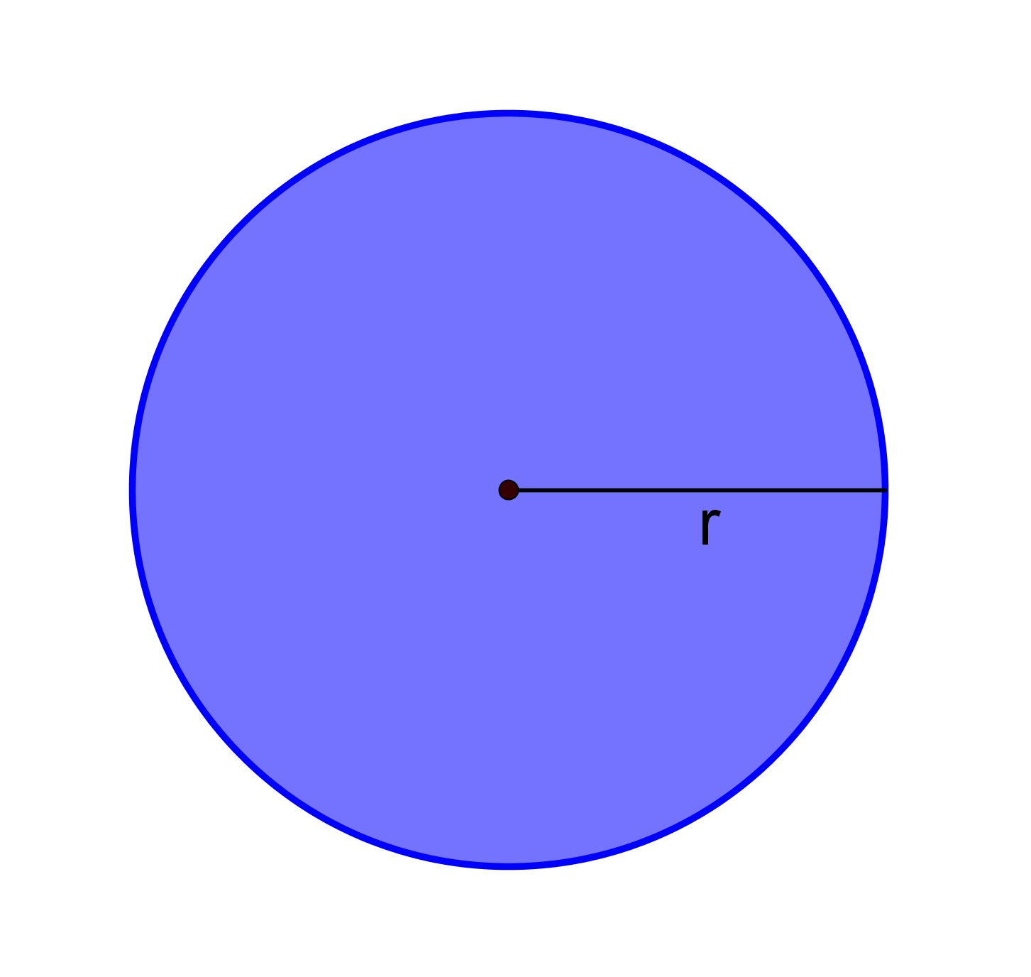 The Other Sector Can Simply Be Found By Using $2\pi\theta$2�− θ In The  Formula For The Area Of A Sector