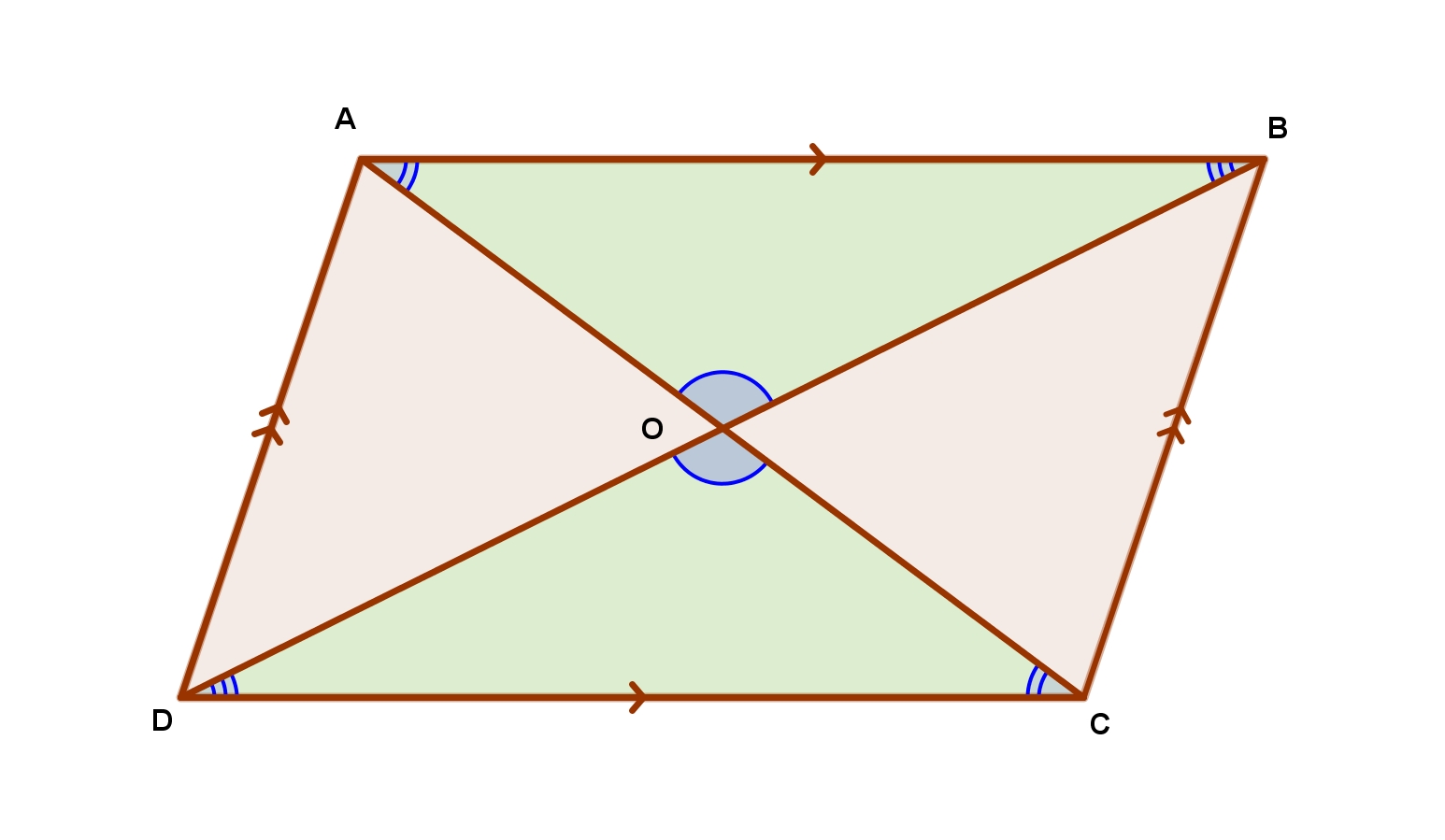 Corresponding Sides Mathspace :: Proofs Us...