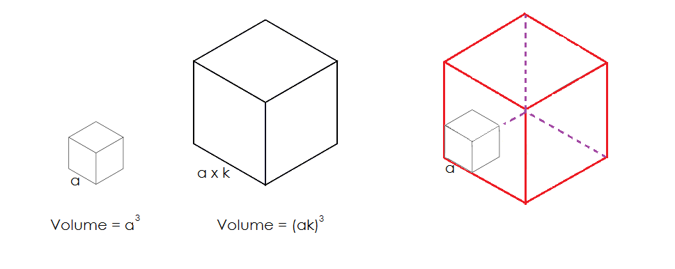 Mathspace Areas and Volumes of Similar Figures – Triangular Prism Volume Worksheet
