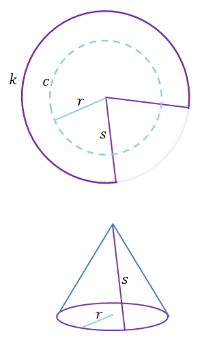 Mathspace volume and surface area evidently the curved surface of the cone has area pi s2 s 2 less the missing sector from the flattened out form we need to find the fraction of the ccuart Gallery
