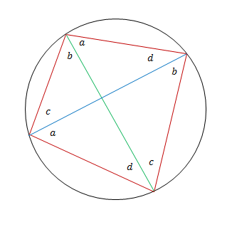 Proofs using cyclic quadrilaterals mathspace cyclic quadrilateral and label with the same letter the angles that are known to be equal due to the fact that angles at the circumference subtended by ccuart Gallery