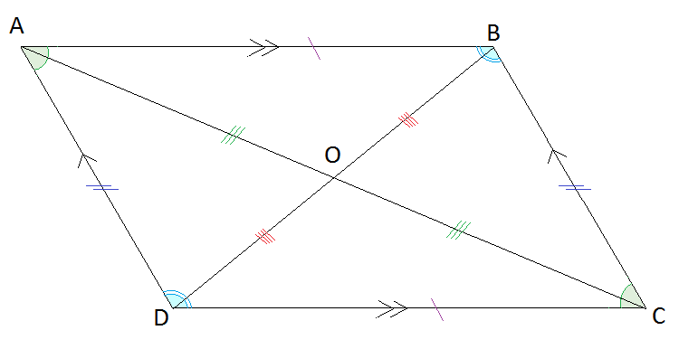 100 Properties Of Triangles And Quadrilaterals