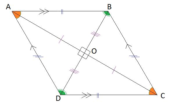 number names worksheets rhombus vs square free printable worksheets for pre school children. Black Bedroom Furniture Sets. Home Design Ideas