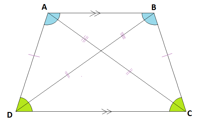 free worksheets rhombus vs square free math worksheets for kidergarten and preschool children. Black Bedroom Furniture Sets. Home Design Ideas