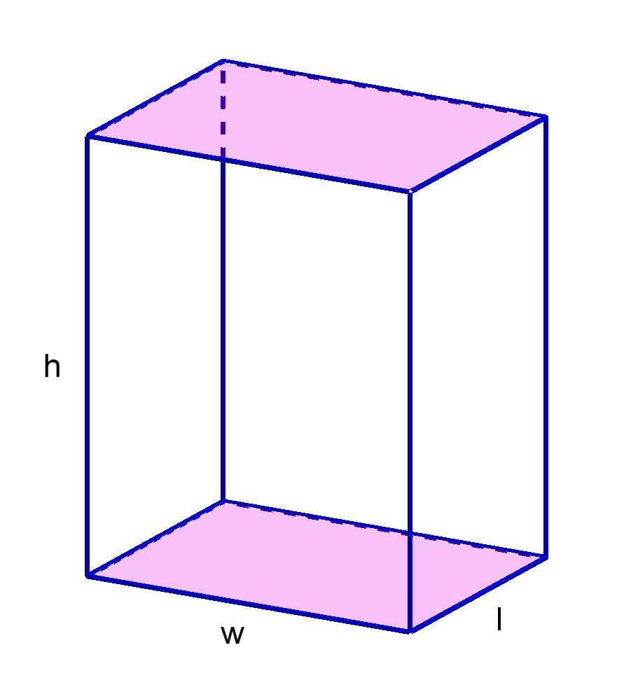 Prism}$surface Area Of A Rectangular Prism$=$=$2\times A_1+2\times  A_2+2\times A_3$2� A 1 +2� A 2 +2� A 3 $=$=$2lw+2wh+2lh$2 L W +2 W H +2 L H