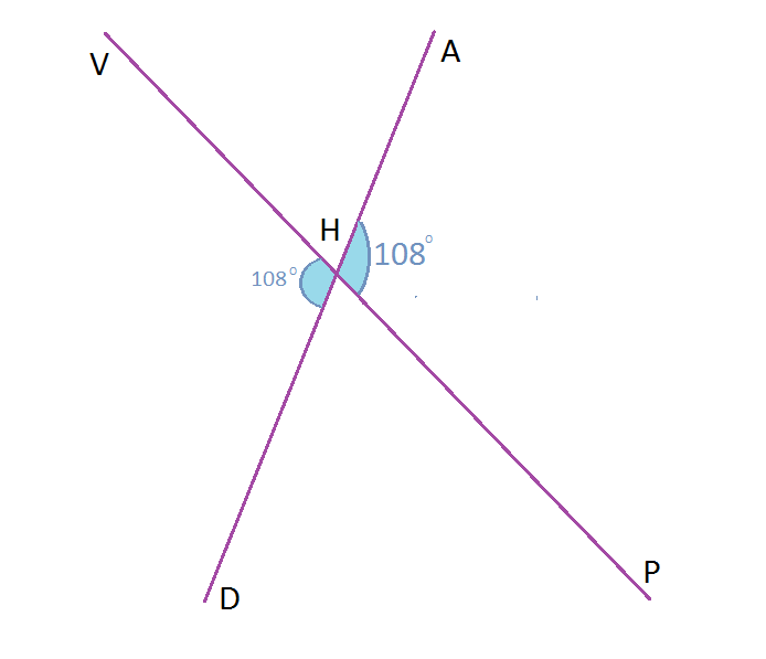 Mathspace The Point and the x Rule – Adjacent and Vertical Angles Worksheet