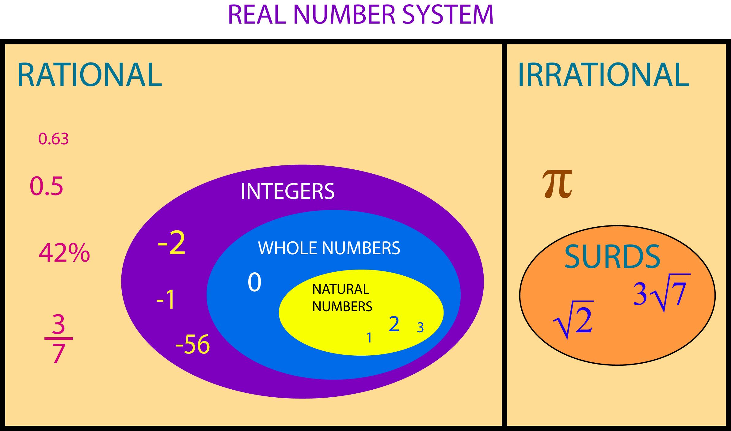 fhmm1014 chapter 1 number and set I i 6 1 4 1 3 1 e 3 2 5 6 i i f 12 5 4 3 i i g i i 2 1 3 2 h i i 3 6 4 11 given from foundation 1 at tunku abdul rahman  fhmm1014_chapter_1_number_and_set.