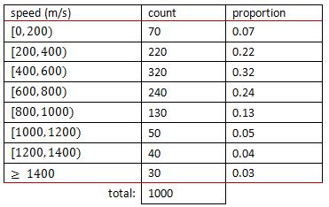 Statistics Mathematics 8th Grade Chapter 1 Unit ppt download