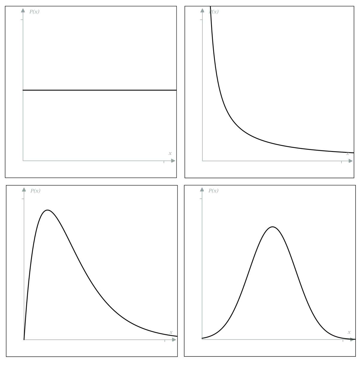 Discrete And Continuous Random Variables Mathspace