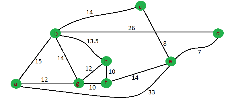 mathspace    applications of spanning trees