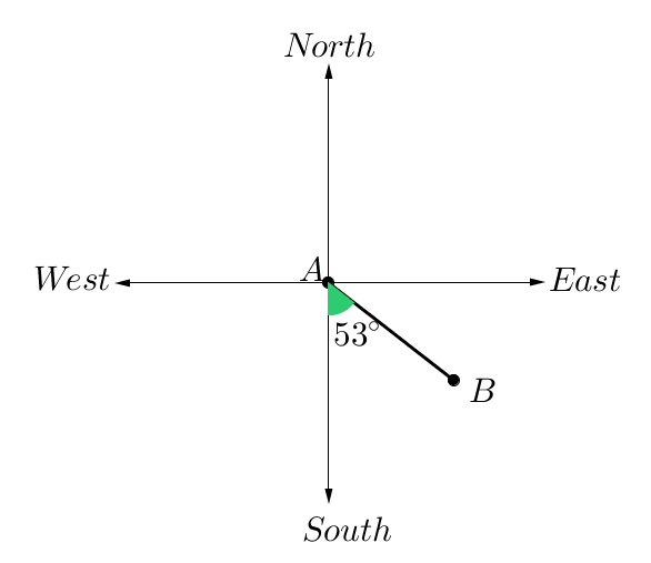 bearing definition math. let\u0027s go back to the image of plane from airport. we want measure compass bearing point $b$ b $a$ a . definition math