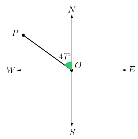 bearings math. find the compass bearing of point $p$ p from $o$ o . bearings math